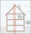 huis op geologische breuklijn